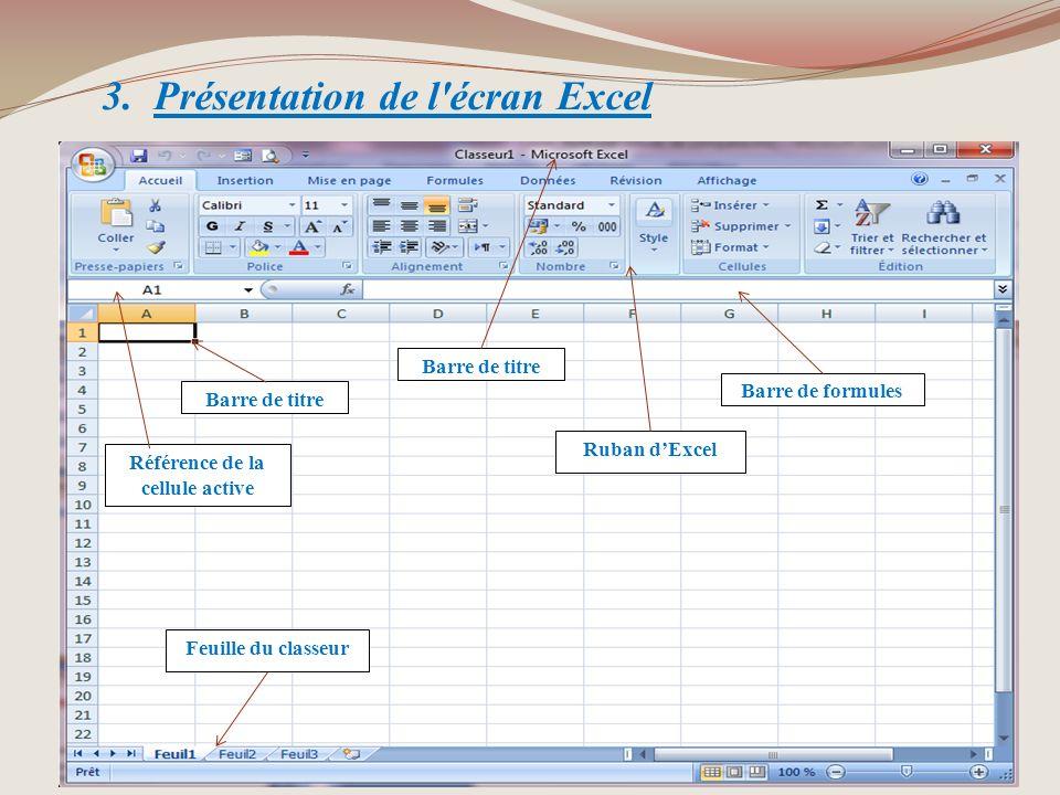 2. Présentation du tableur Microsoft Excel Cest le tableur de la suite bureautique Microsoft Office. Pour le lancer, cliquer sur l'icône appropriée du