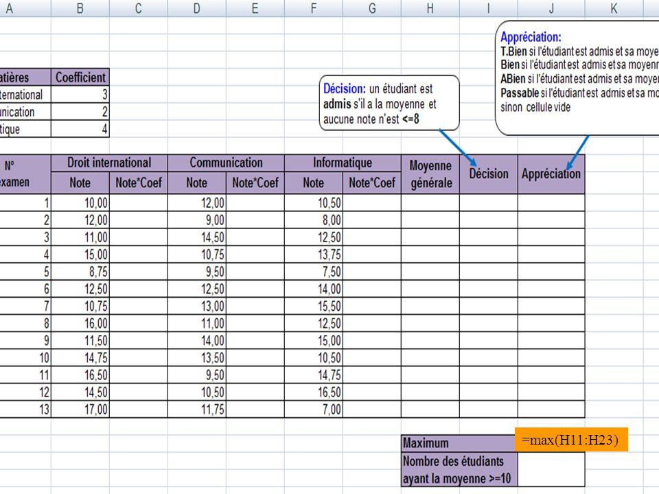 45 Exercice34: Calculer le nombre de ventes et le total des CA pour chaque commercial : MonTableau est le nom de la plage A4:B27 =NB.SI($A$4:$B$27;D5)