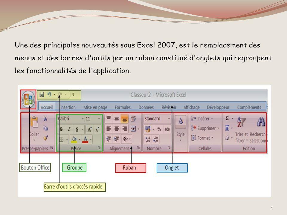 5 Une des principales nouveautés sous Excel 2007, est le remplacement des menus et des barres d outils par un ruban constitué d onglets qui regroupent les fonctionnalités de l application.