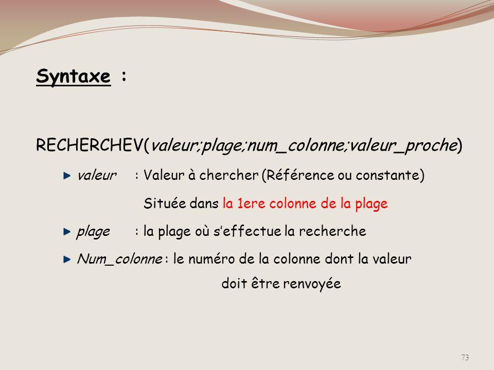 Fonctions de Recherche (1) RechercheV et RechercheH permettent d'obtenir une valeur contenue dans un tableau à double entrée et dont les deux entrées
