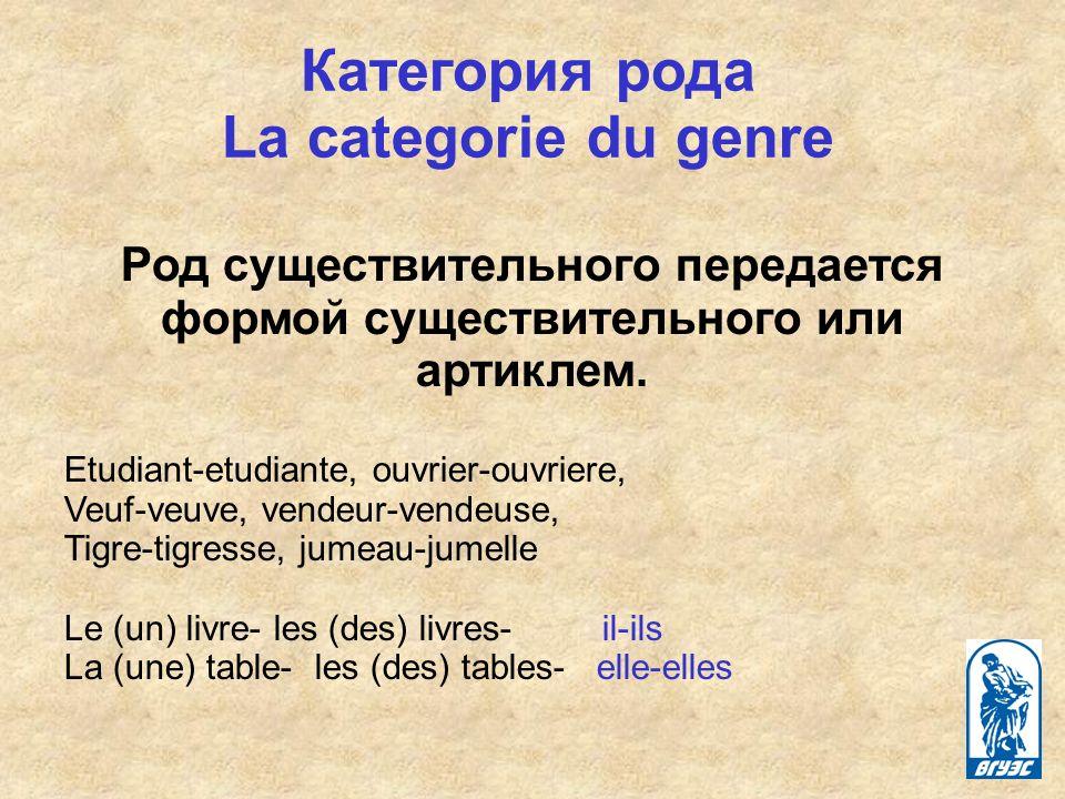 Род существительного передается формой существительного или артиклем.