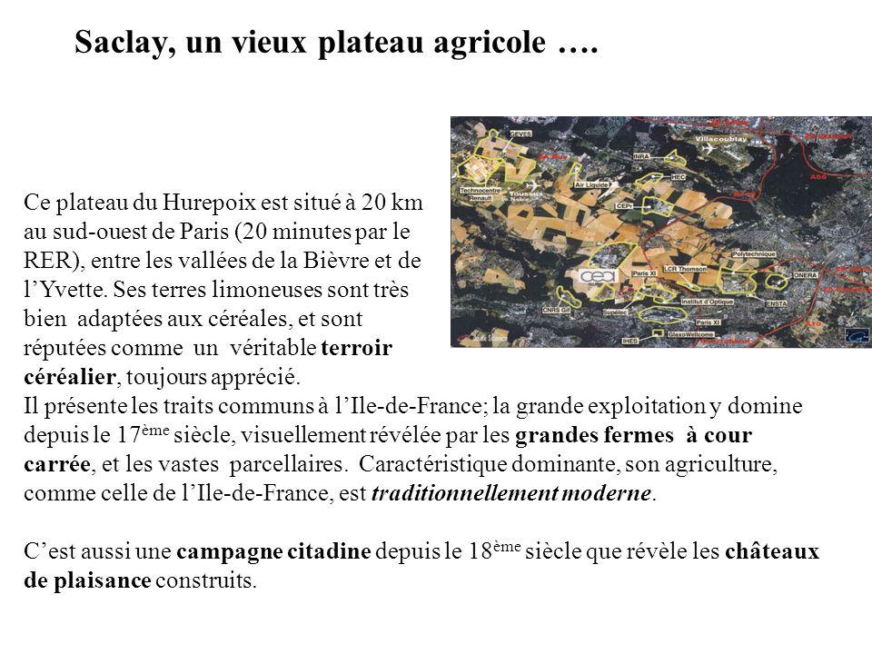 Saclay, un vieux plateau agricole …. Il présente les traits communs à lIle-de-France; la grande exploitation y domine depuis le 17 ème siècle, visuell