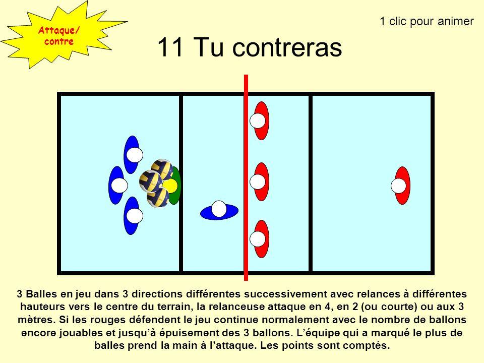 3 Balles en jeu dans 3 directions différentes successivement avec relances à différentes hauteurs vers le centre du terrain, la relanceuse attaque en