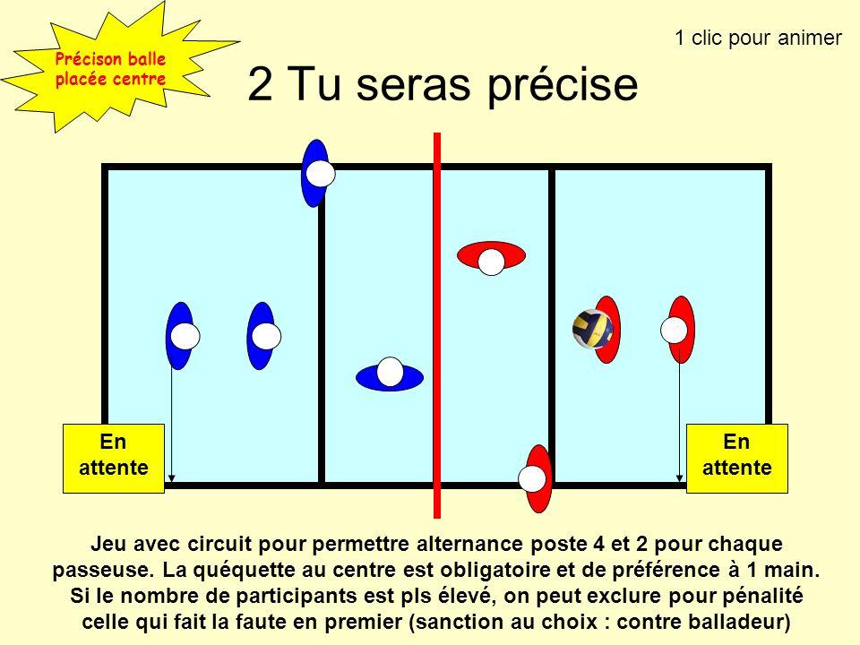 Jeu avec circuit pour permettre alternance poste 4 et 2 pour chaque passeuse. La quéquette au centre est obligatoire et de préférence à 1 main. Si le