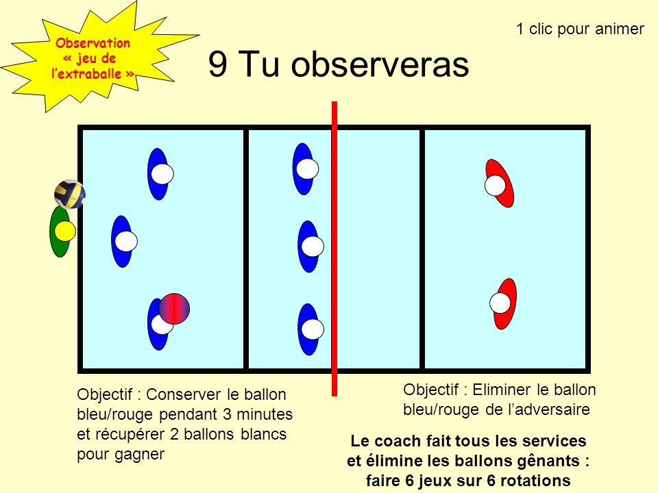 Le coach fait tous les services et élimine les ballons gênants : faire 6 jeux sur 6 rotations 9 Tu observeras Observation « jeu de lextraballe » 1 cli
