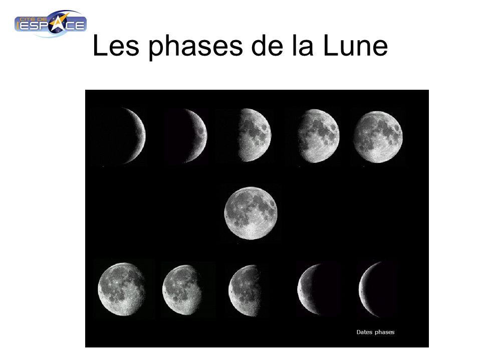 Soleil 1 2 3 4 5 6 7 8 Pleine Lune Nouvelle Lune Croissant Gibbeuse Premier quartier Dernier quartier