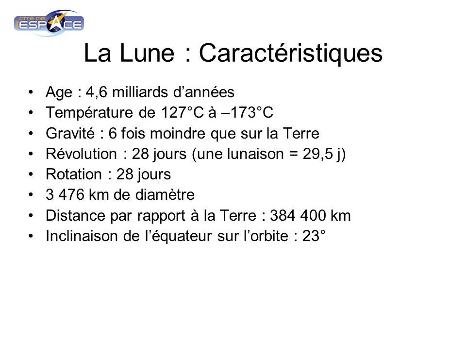 La Lune : Caractéristiques Age : 4,6 milliards dannées Température de 127°C à –173°C Gravité : 6 fois moindre que sur la Terre Révolution : 28 jours (une lunaison = 29,5 j) Rotation : 28 jours 3 476 km de diamètre Distance par rapport à la Terre : 384 400 km Inclinaison de léquateur sur lorbite : 23°