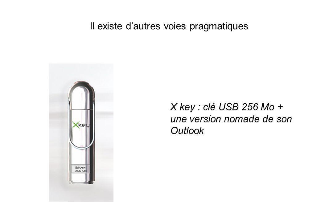 17 Il existe dautres voies pragmatiques X key : clé USB 256 Mo + une version nomade de son Outlook