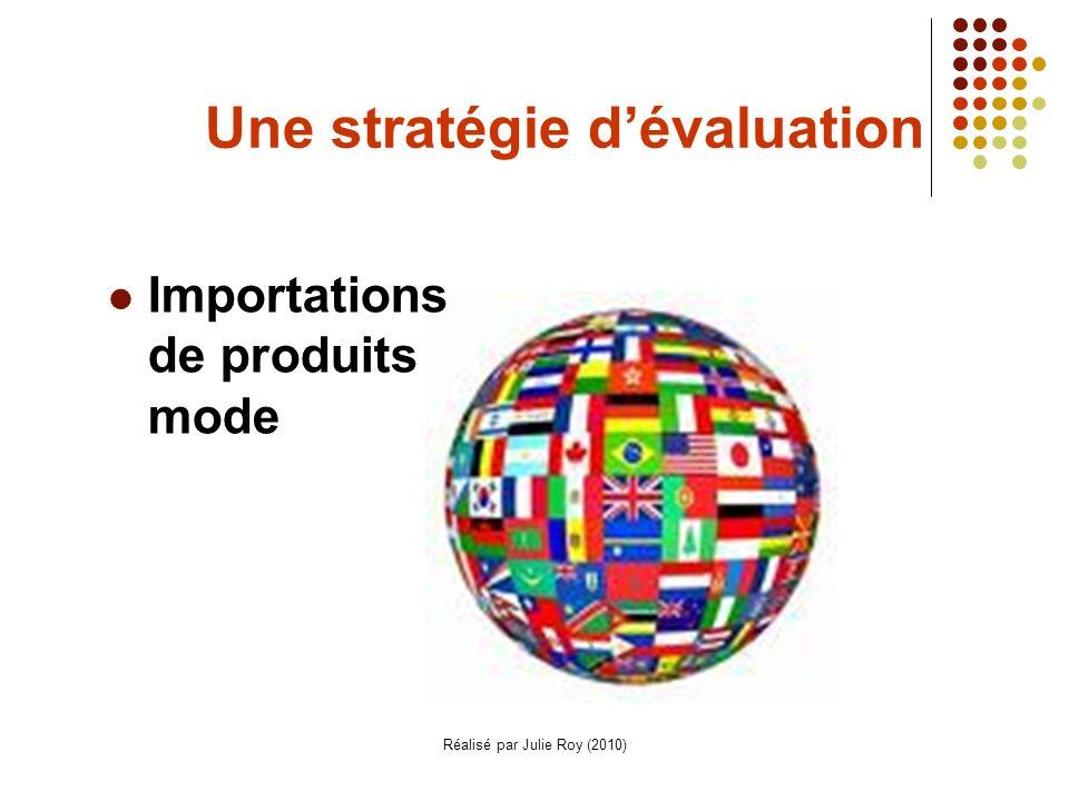 Réalisé par Julie Roy (2010) Une stratégie dévaluation Importations de produits mode