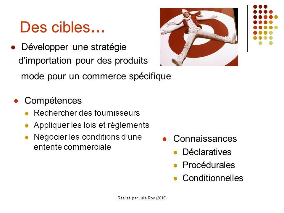 Réalisé par Julie Roy (2010) Des cibles… Développer une stratégie dimportation pour des produits mode pour un commerce spécifique Compétences Recherch