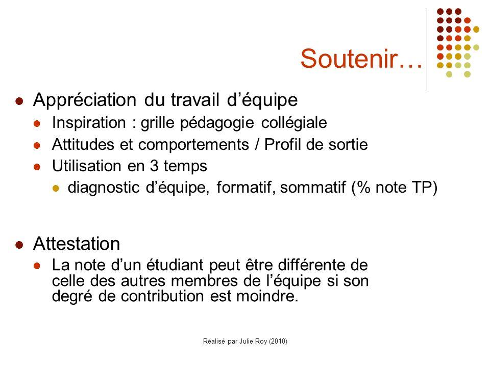 Réalisé par Julie Roy (2010) Soutenir… Appréciation du travail déquipe Inspiration : grille pédagogie collégiale Attitudes et comportements / Profil d