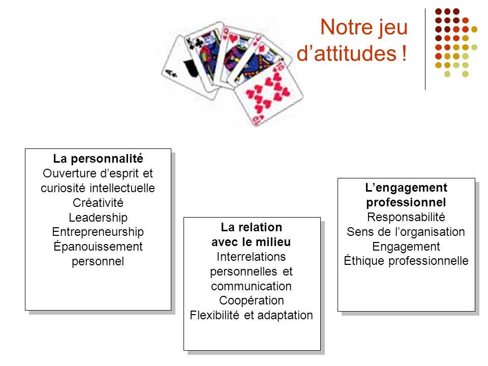 Réalisé par Julie Roy (2010) La relation avec le milieu Interrelations personnelles et communication Coopération Flexibilité et adaptation La relation