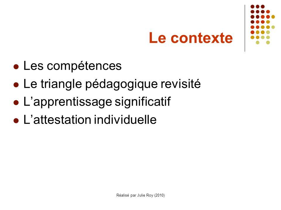 Réalisé par Julie Roy (2010) Le contexte Les compétences Le triangle pédagogique revisité Lapprentissage significatif Lattestation individuelle