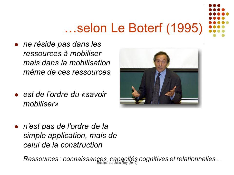 Réalisé par Julie Roy (2010) …selon Le Boterf (1995) ne réside pas dans les ressources à mobiliser mais dans la mobilisation même de ces ressources est de lordre du «savoir mobiliser» nest pas de lordre de la simple application, mais de celui de la construction Ressources : connaissances, capacités cognitives et relationnelles…