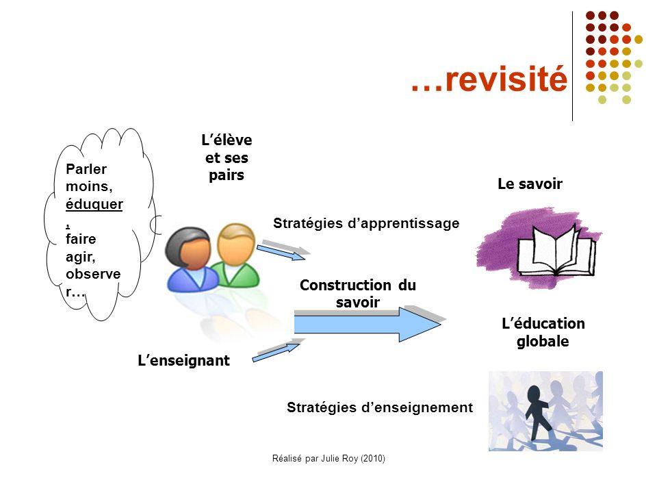Réalisé par Julie Roy (2010) …revisité Léducation globale Le savoir Lélève et ses pairs Lenseignant Construction du savoir Parler moins, éduquer, fair