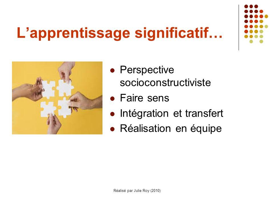 Réalisé par Julie Roy (2010) Lapprentissage significatif… Perspective socioconstructiviste Faire sens Intégration et transfert Réalisation en équipe