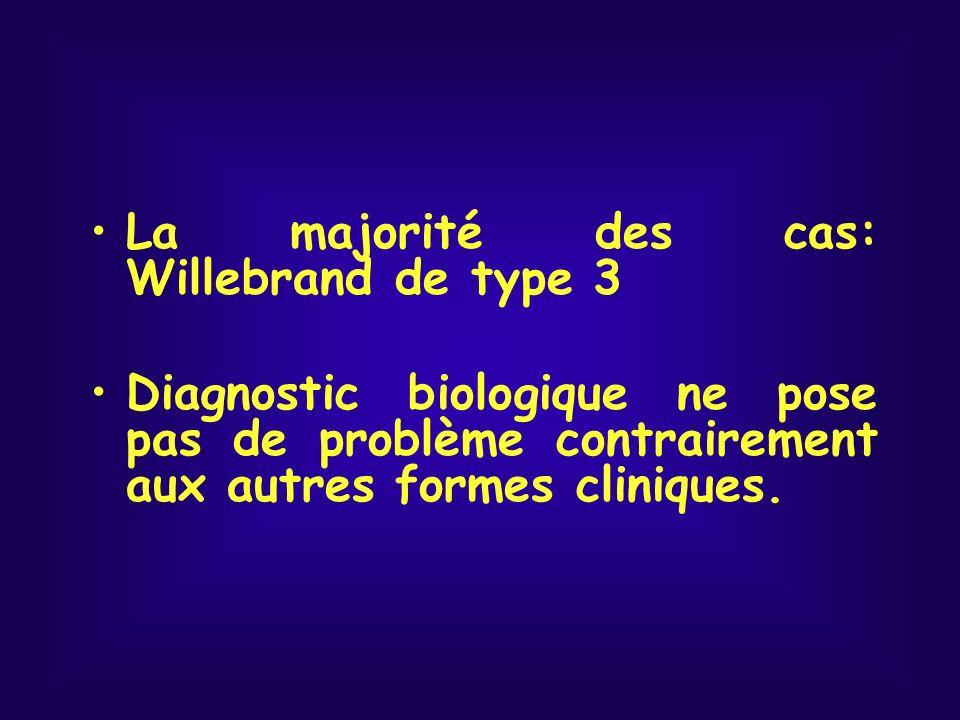 La majorité des cas: Willebrand de type 3 Diagnostic biologique ne pose pas de problème contrairement aux autres formes cliniques.