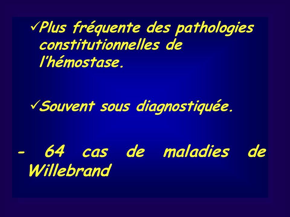Plus fréquente des pathologies constitutionnelles de lhémostase. Souvent sous diagnostiquée. - 64 cas de maladies de Willebrand