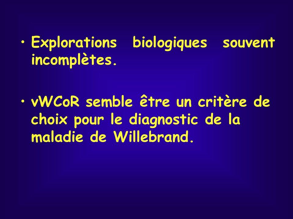 Explorations biologiques souvent incomplètes. vWCoR semble être un critère de choix pour le diagnostic de la maladie de Willebrand.