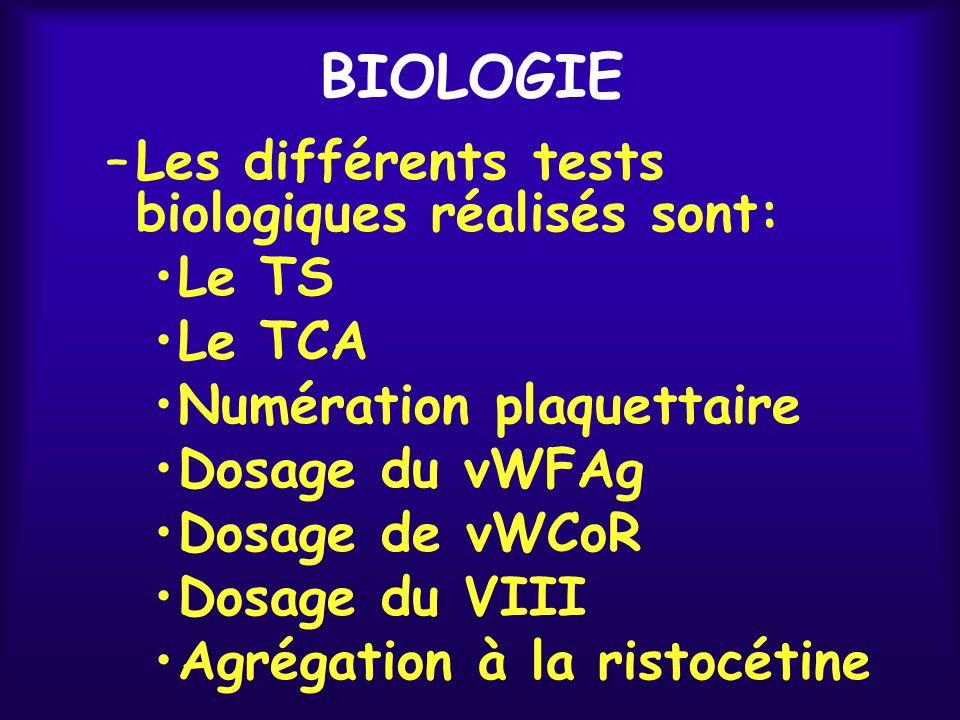 BIOLOGIE –Les différents tests biologiques réalisés sont: Le TS Le TCA Numération plaquettaire Dosage du vWFAg Dosage de vWCoR Dosage du VIII Agrégation à la ristocétine