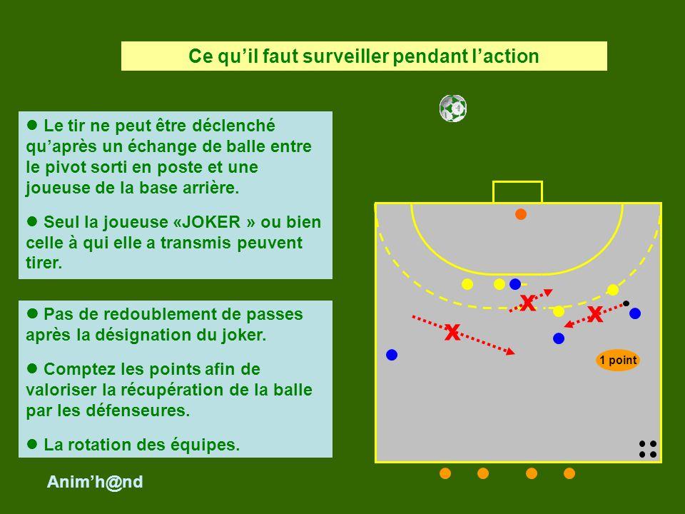 Le tir ne peut être déclenché quaprès un échange de balle entre le pivot sorti en poste et une joueuse de la base arrière.