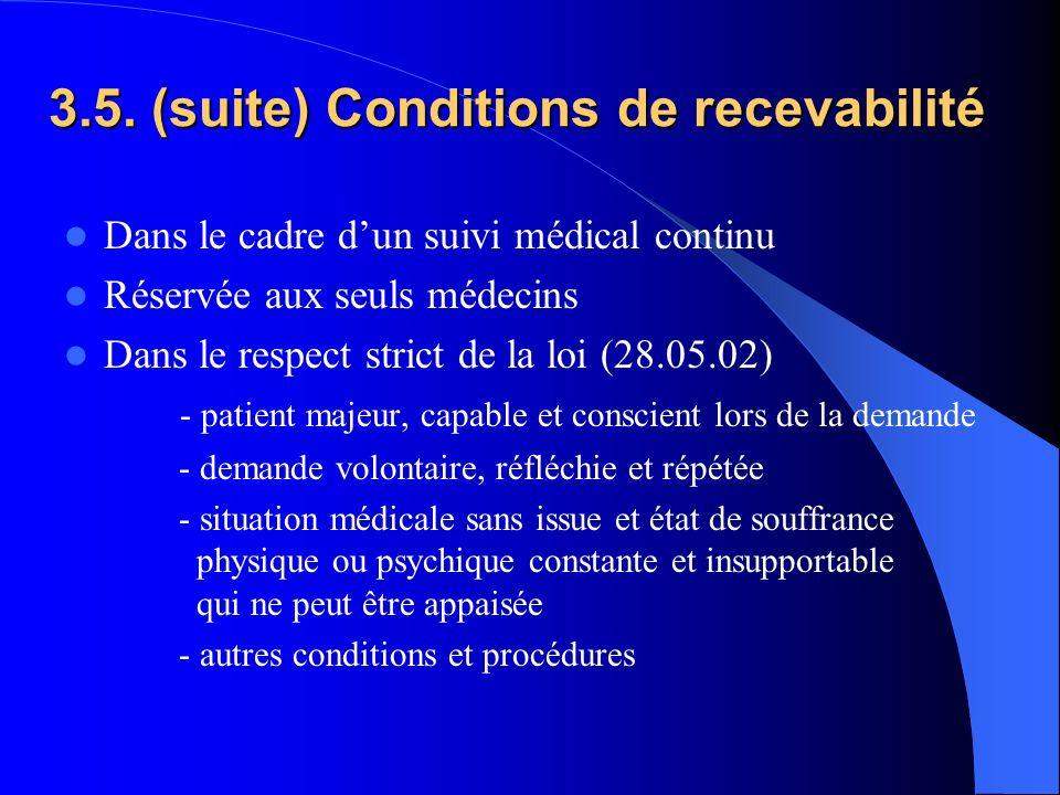 3.5. (suite) Conditions de recevabilité Dans le cadre dun suivi médical continu Réservée aux seuls médecins Dans le respect strict de la loi (28.05.02