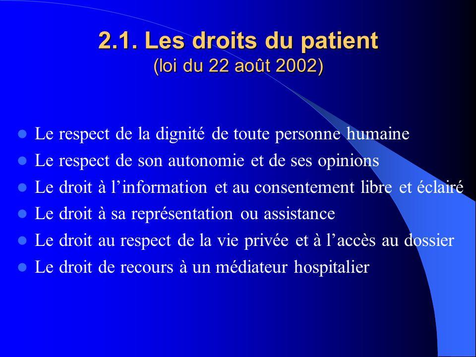 Les droits du patient (suite) Les droits du patient (suite) Dans le respect des droits du patient (loi du 22.08.02), il faut souligner en particulier : – Le consentement (autonomie du patient) libre et éclairé (information préalable) - (art.7-8) – La représentation du patient (art.12-14) ° majeurs : mandataire + famille (cascade) ° mineurs et incapables (représentants légaux)