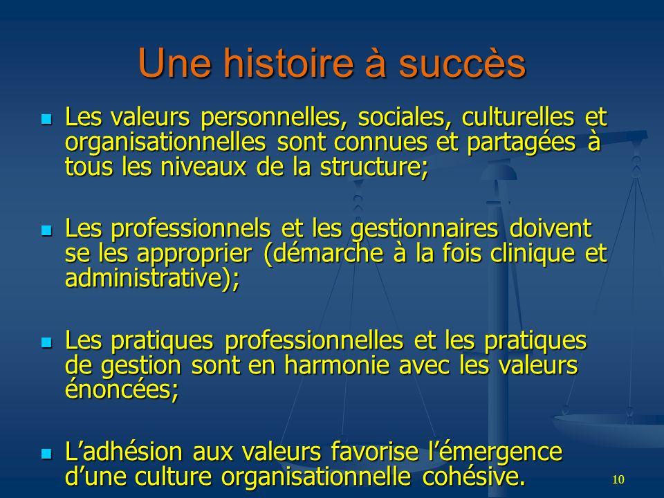 10 Une histoire à succès Les valeurs personnelles, sociales, culturelles et organisationnelles sont connues et partagées à tous les niveaux de la stru