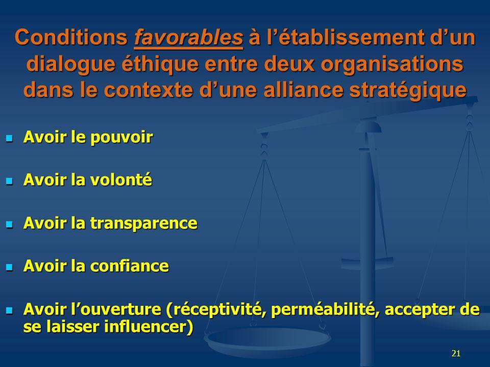 21 Conditions favorables à létablissement dun dialogue éthique entre deux organisations dans le contexte dune alliance stratégique Avoir le pouvoir Av