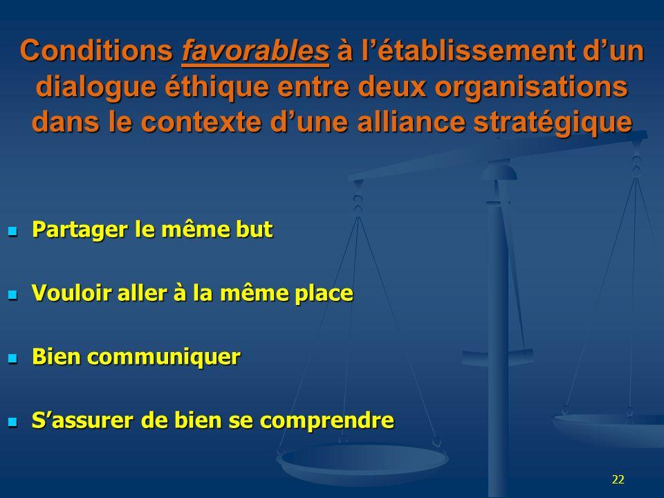 22 Conditions favorables à létablissement dun dialogue éthique entre deux organisations dans le contexte dune alliance stratégique Partager le même bu