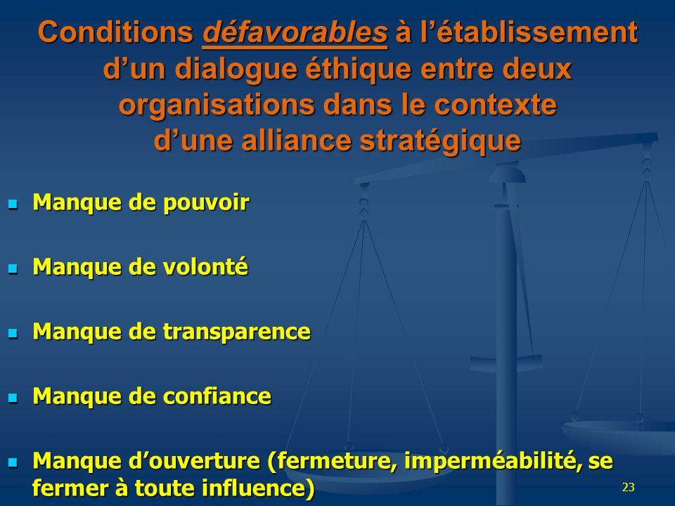 23 Conditions défavorables à létablissement dun dialogue éthique entre deux organisations dans le contexte dune alliance stratégique Manque de pouvoir