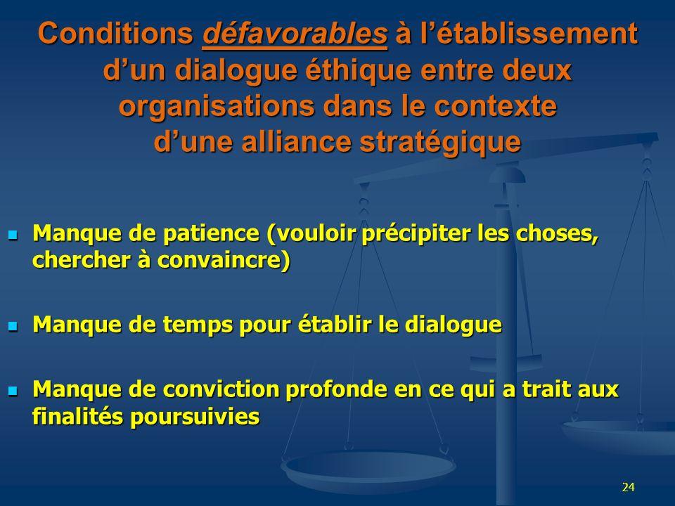 24 Conditions défavorables à létablissement dun dialogue éthique entre deux organisations dans le contexte dune alliance stratégique Manque de patienc