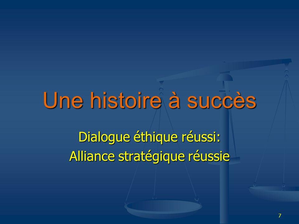 7 Une histoire à succès Dialogue éthique réussi: Alliance stratégique réussie
