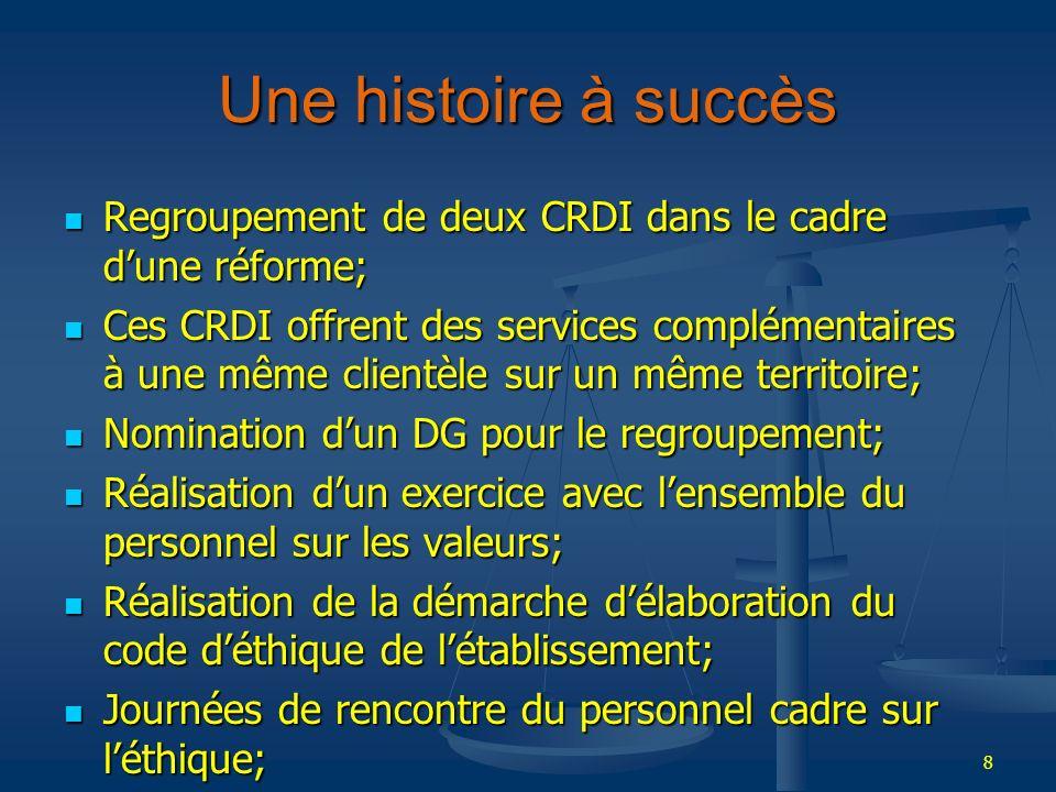 8 Une histoire à succès Regroupement de deux CRDI dans le cadre dune réforme; Regroupement de deux CRDI dans le cadre dune réforme; Ces CRDI offrent d