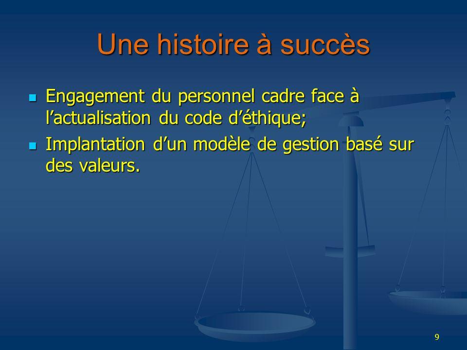 9 Une histoire à succès Engagement du personnel cadre face à lactualisation du code déthique; Engagement du personnel cadre face à lactualisation du c