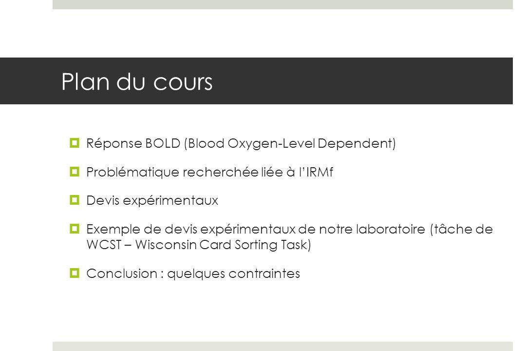 Plan du cours Réponse BOLD (Blood Oxygen-Level Dependent) Problématique recherchée liée à lIRMf Devis expérimentaux Exemple de devis expérimentaux de notre laboratoire (tâche de WCST – Wisconsin Card Sorting Task) Conclusion : quelques contraintes