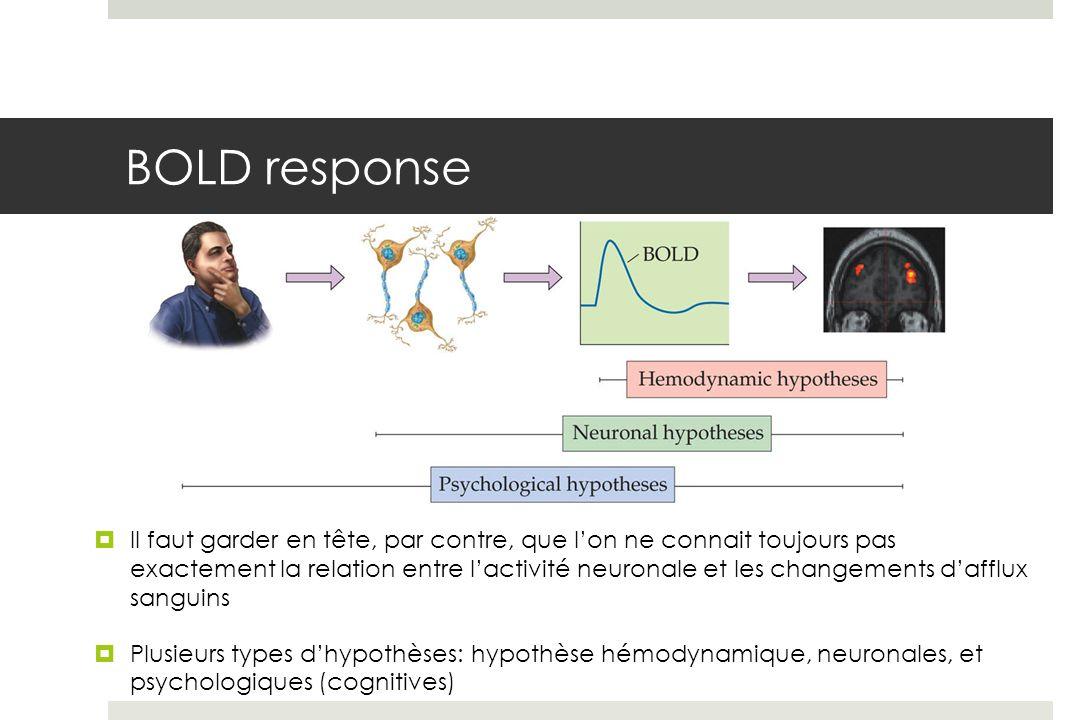 BOLD response Il faut garder en tête, par contre, que lon ne connait toujours pas exactement la relation entre lactivité neuronale et les changements dafflux sanguins Plusieurs types dhypothèses: hypothèse hémodynamique, neuronales, et psychologiques (cognitives)