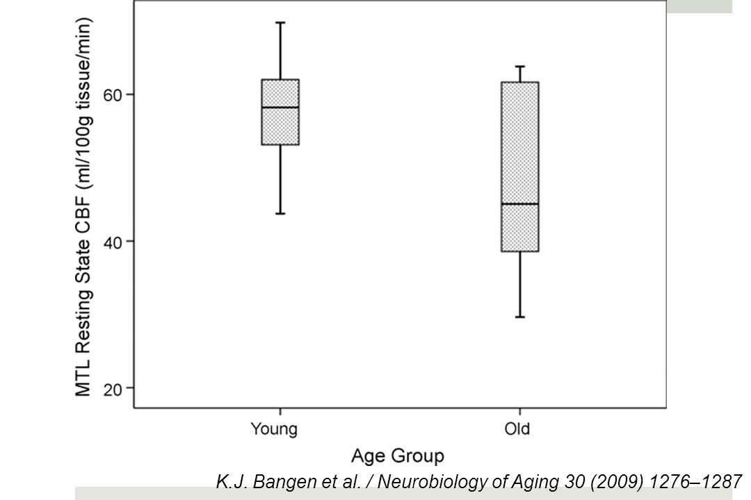 K.J. Bangen et al. / Neurobiology of Aging 30 (2009) 1276–1287