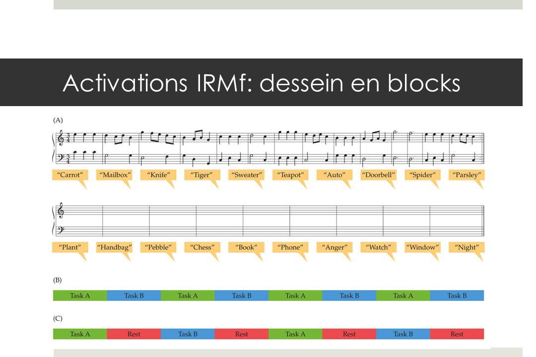 Activations IRMf: dessein en blocks