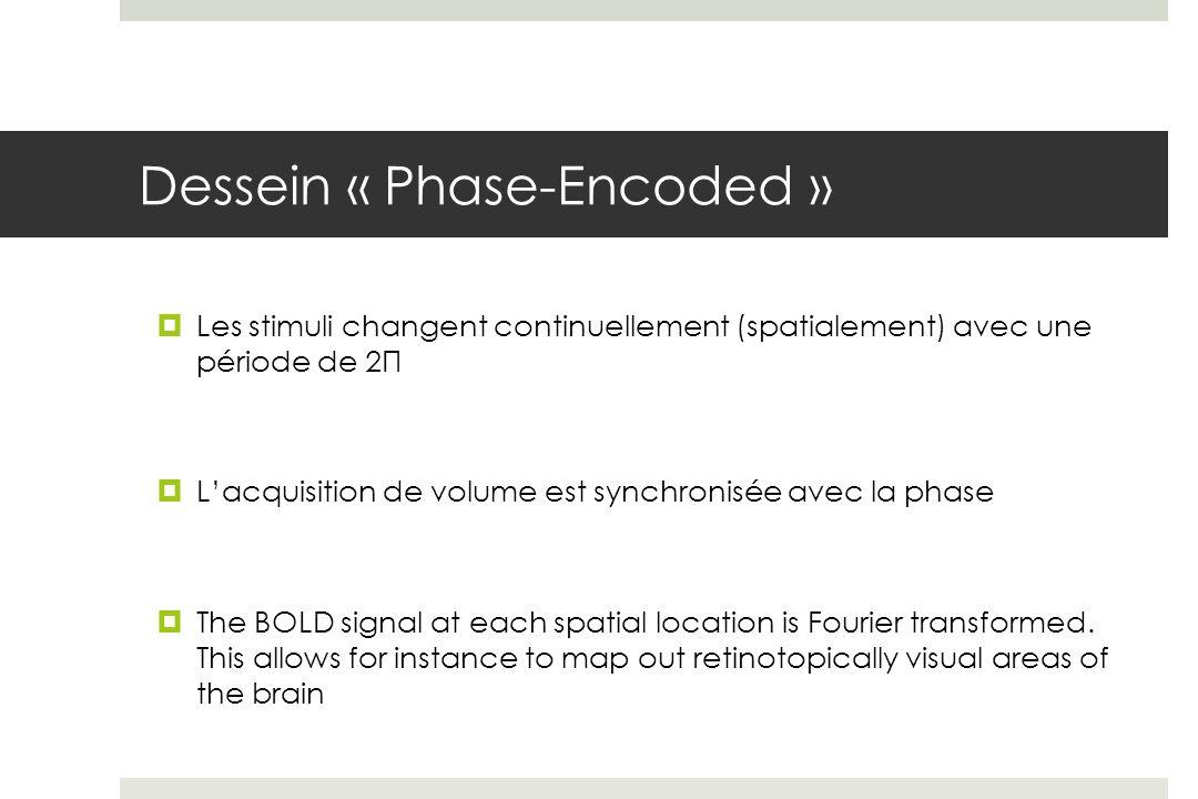 Dessein « Phase-Encoded » Les stimuli changent continuellement (spatialement) avec une période de 2Π Lacquisition de volume est synchronisée avec la phase The BOLD signal at each spatial location is Fourier transformed.