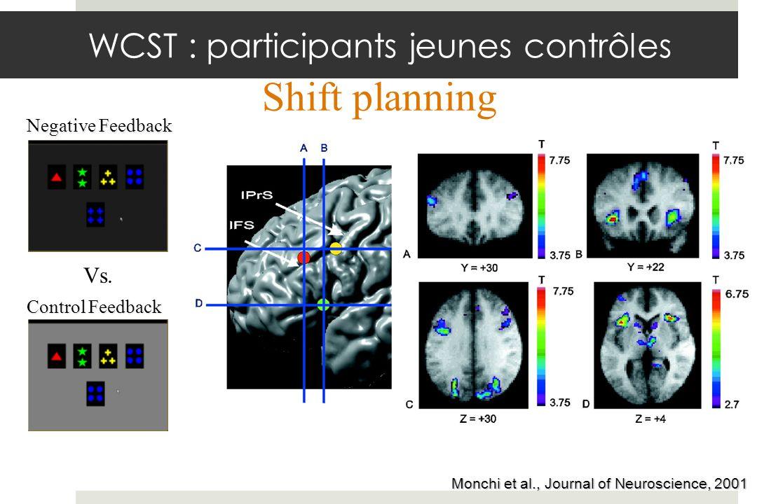 Vs. Negative Feedback Control Feedback Monchi et al., Journal of Neuroscience,2001 Monchi et al., Journal of Neuroscience, 2001 WCST : participants je