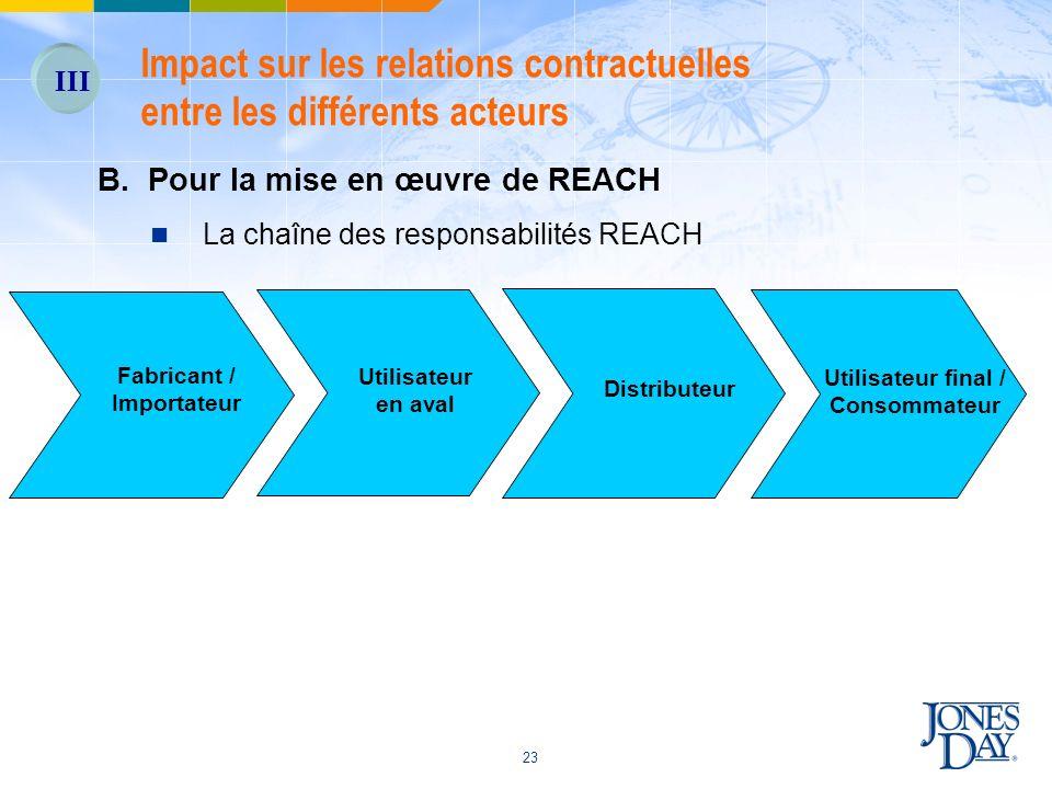23 Fabricant / Importateur Utilisateur en aval Distributeur Utilisateur final / Consommateur B. Pour la mise en œuvre de REACH La chaîne des responsab