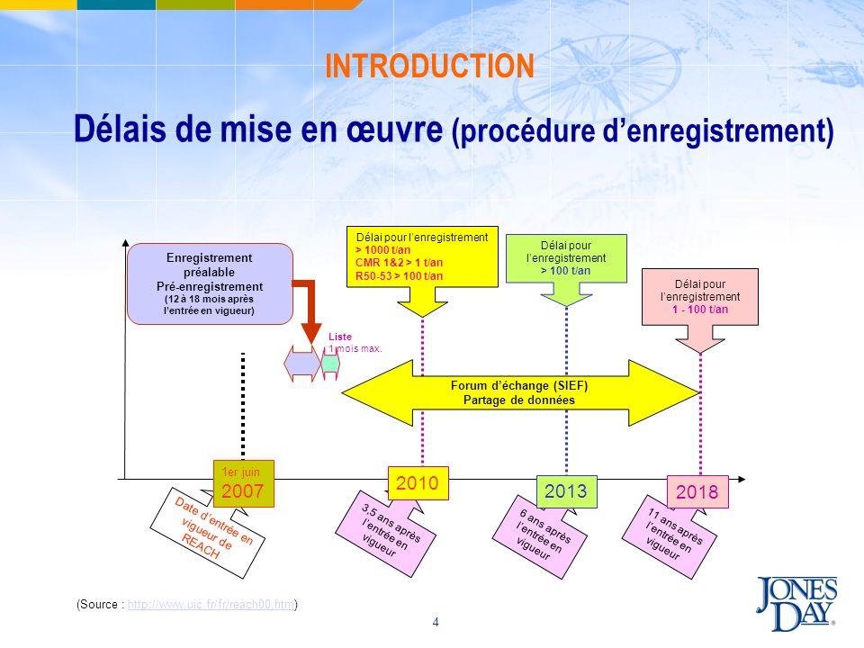 5 I La répartition des obligations et responsabilités II Les contrôles et sanctions III Impact sur les relations contractuelles entre les différents acteurs Sommaire