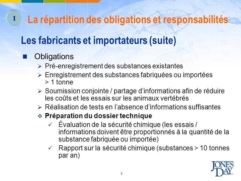 9 Les fabricants et importateurs (suite) Obligations Pré-enregistrement des substances existantes Enregistrement des substances fabriquées ou importée