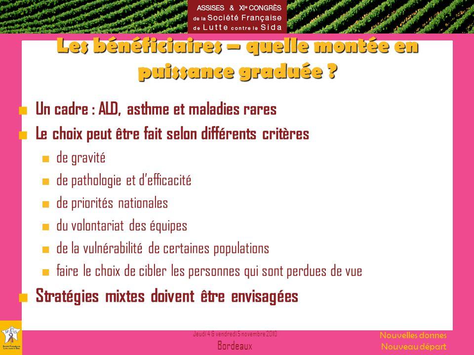 Jeudi 4 & vendredi 5 novembre 2010 Bordeaux Nouvelles donnes Nouveau départ Les bénéficiaires – quelle montée en puissance graduée .