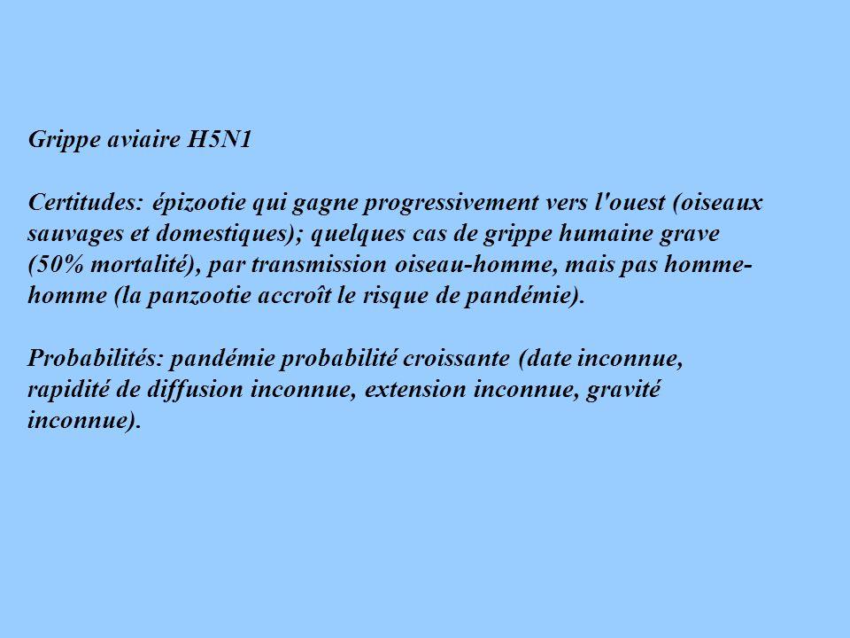 Grippe aviaire H5N1 Certitudes: épizootie qui gagne progressivement vers l ouest (oiseaux sauvages et domestiques); quelques cas de grippe humaine grave (50% mortalité), par transmission oiseau-homme, mais pas homme- homme (la panzootie accroît le risque de pandémie).