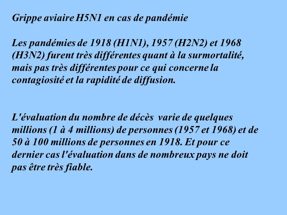Grippe aviaire H5N1 en cas de pandémie Les pandémies de 1918 (H1N1), 1957 (H2N2) et 1968 (H3N2) furent très différentes quant à la surmortalité, mais pas très différentes pour ce qui concerne la contagiosité et la rapidité de diffusion.