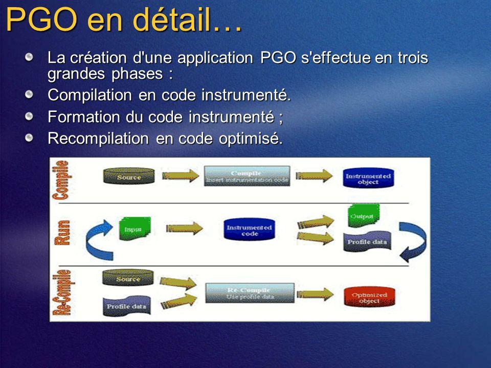 PGO en détail… La création d une application PGO s effectue en trois grandes phases : Compilation en code instrumenté.