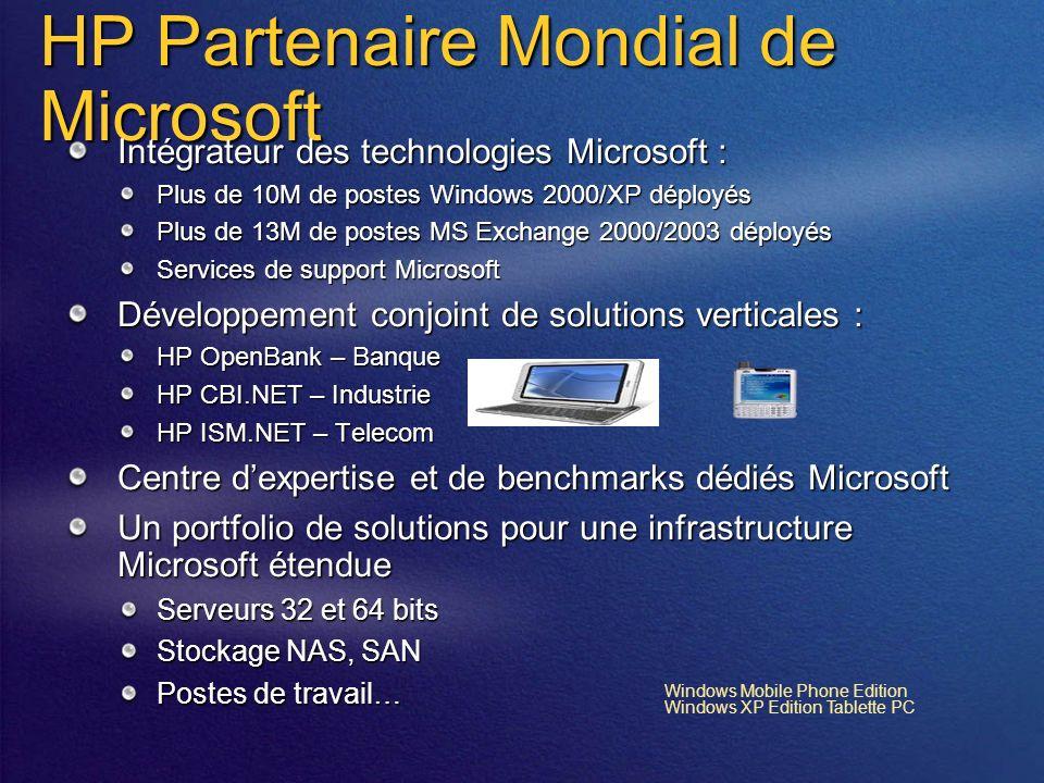 API Win32 : DPAPI Data Protection API Renforcée sur 2003, lancé depuis 2000 Encapsulation C# dispo sur MSDN http://msdn.microsoft.com/library/default.asp?url=/library/en- us/secmod/html/secmod21.asp http://msdn.microsoft.com/library/default.asp?url=/library/en- us/secmod/html/secmod21.asp http://msdn.microsoft.com/library/default.asp?url=/library/en-us/dnsecure/html/strsafe.asp
