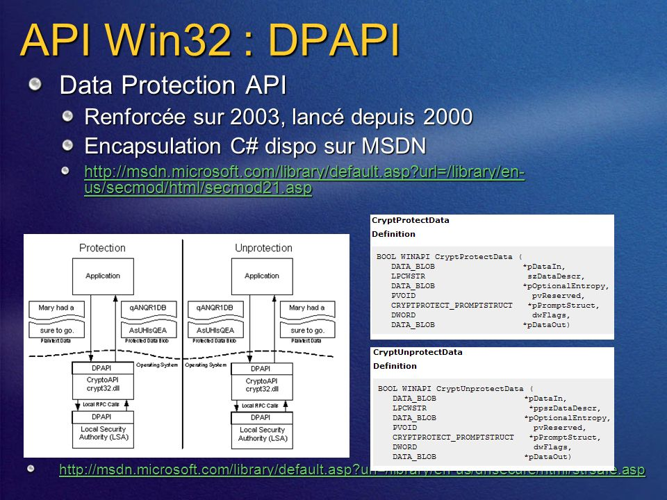API Win32 : DPAPI Data Protection API Renforcée sur 2003, lancé depuis 2000 Encapsulation C# dispo sur MSDN http://msdn.microsoft.com/library/default.asp url=/library/en- us/secmod/html/secmod21.asp http://msdn.microsoft.com/library/default.asp url=/library/en- us/secmod/html/secmod21.asp http://msdn.microsoft.com/library/default.asp url=/library/en-us/dnsecure/html/strsafe.asp